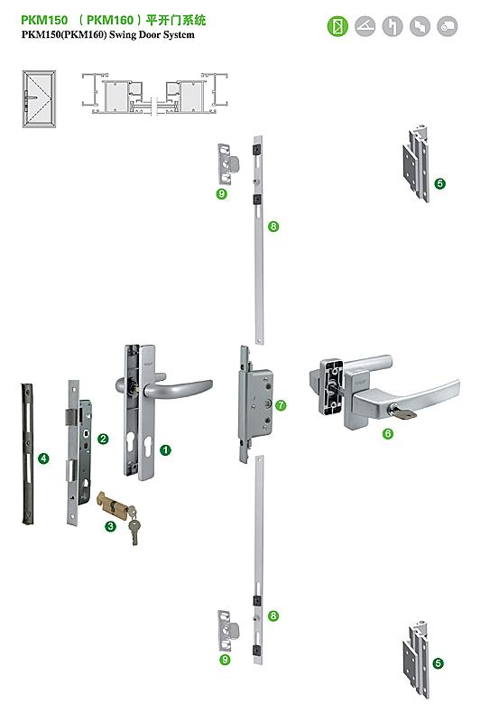 PKM150(PKM160) 平开门系统