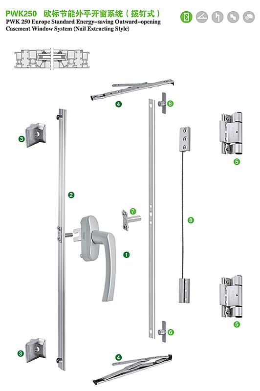 PWK250 欧标节能外平开窗系统(拔钉式)