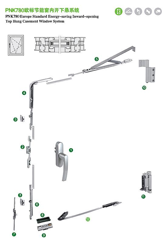 PNK780 欧标节能窗内开下悬系统