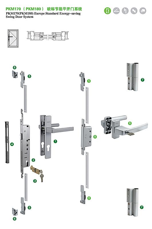 PKM170(PKM180) 欧标节能平开门系统